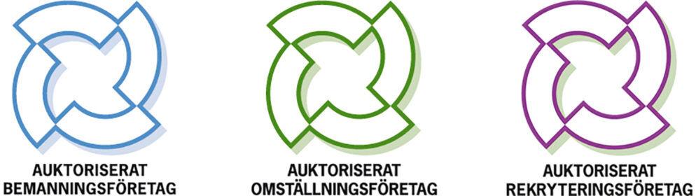 Auktoriserat bemanningsföretag | KFX